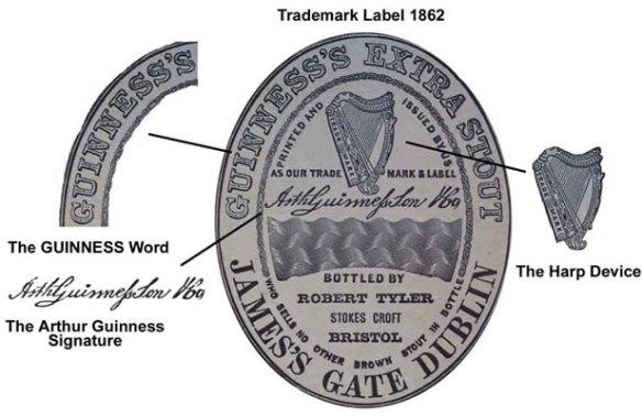 Guinness Trademark